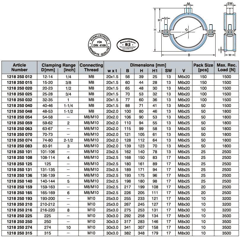 Daten 250 Two Srews Pipe Clamp Traditiona - Eurofix