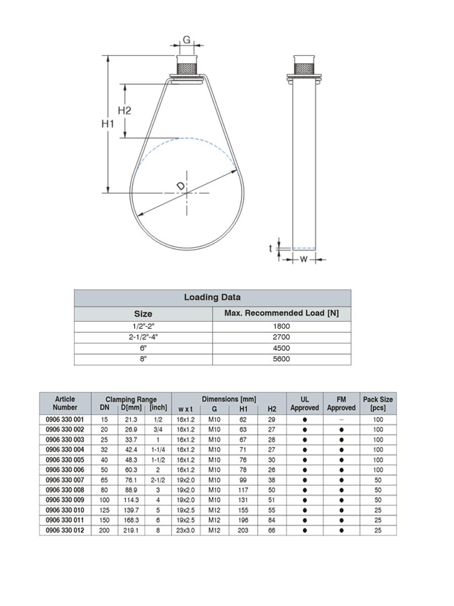 Sprinkler Aufhängung - mit Rändelmutter mit Durchgangsgewinde - 330
