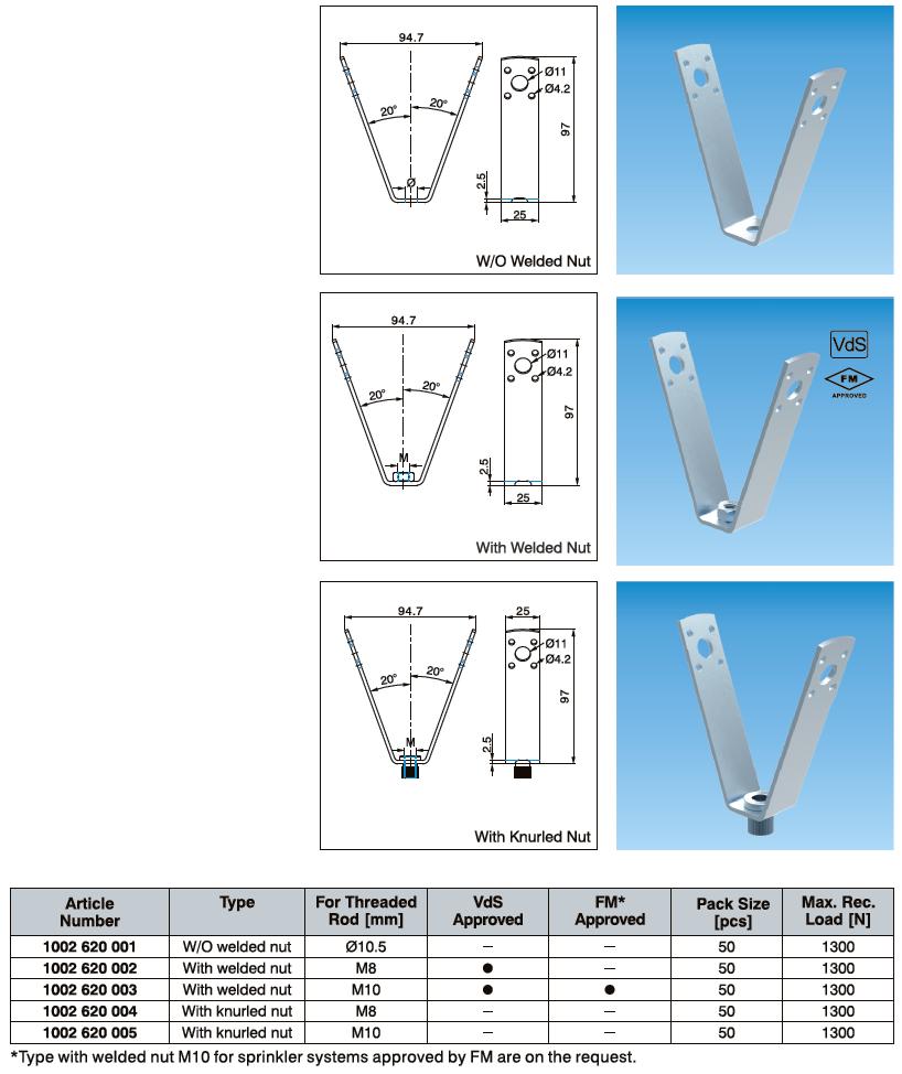 Daten Trapezoidal Sheet Hanger