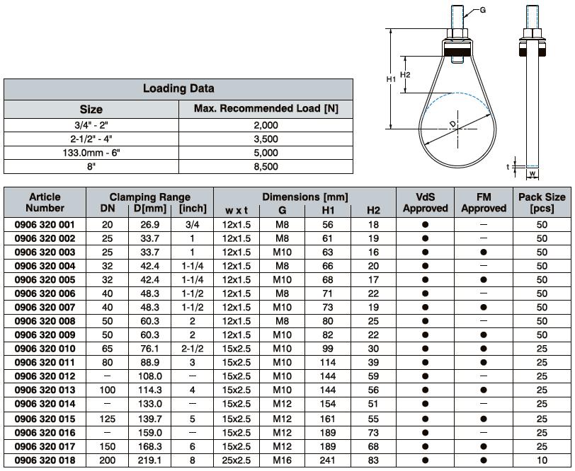 Daten Sprinkler Loop Hanger
